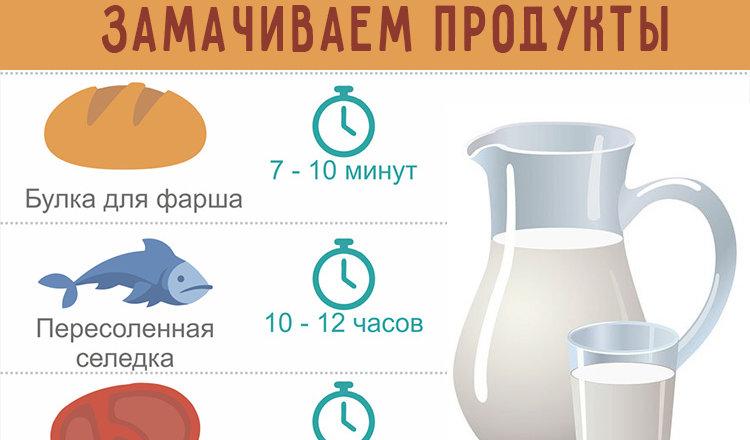 Молоко на кухне. Хозяйкам на заметку!