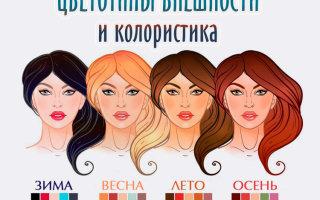 Все о цветотипах внешности и почему это важно