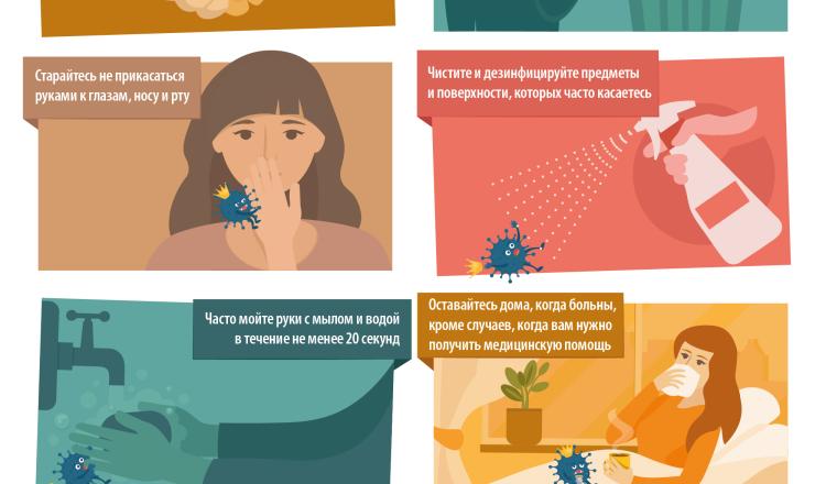 Коронавирус КОВИД-19: профилактические меры