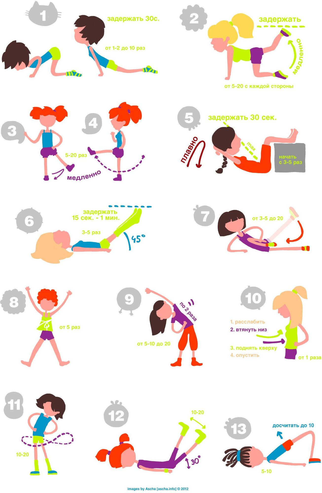 набор упражнений