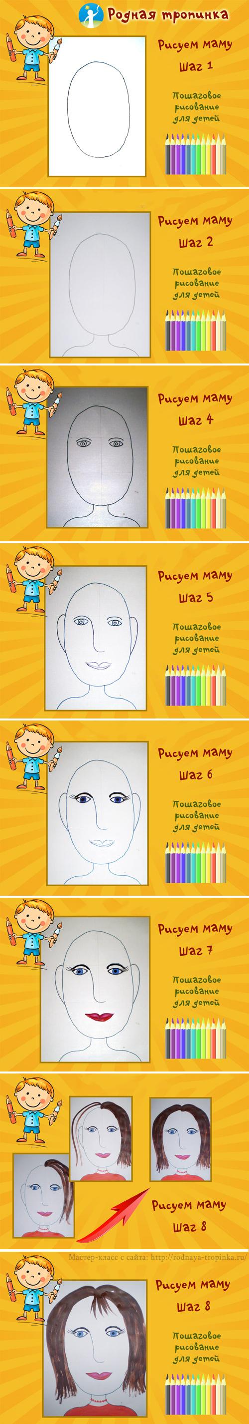 пошаговая инструкция рисования мамы