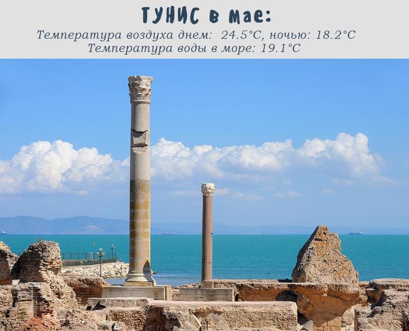Тунис, температура в мае