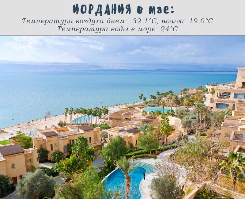 Иордания, температура в мае