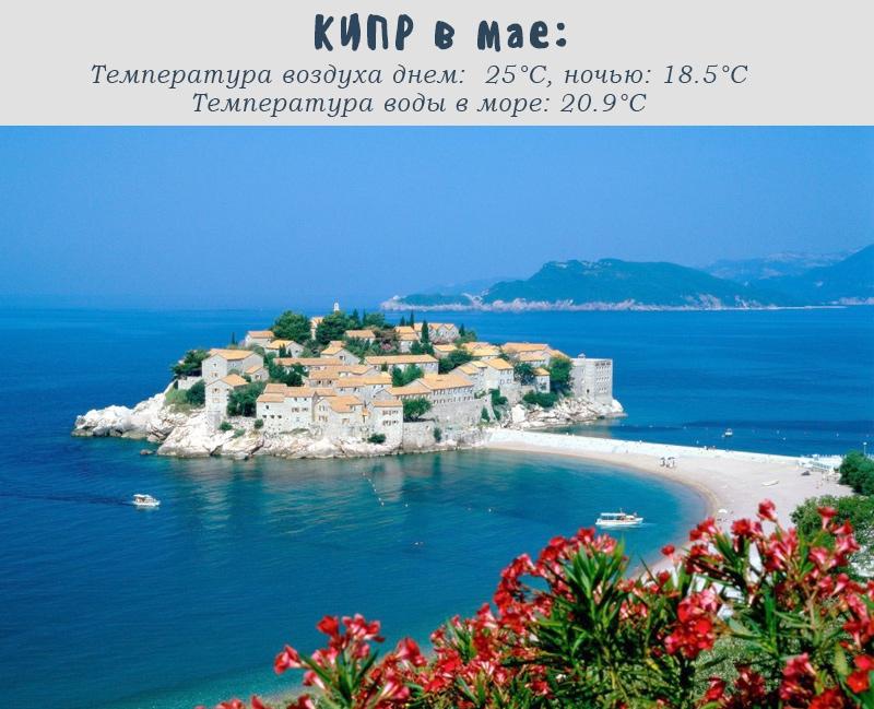 Кипр, температура в мае