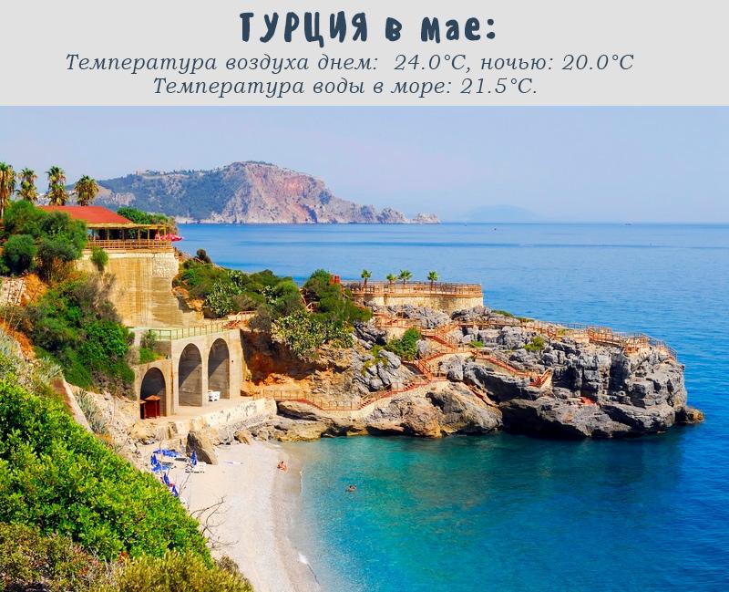 Турция, температура в мае