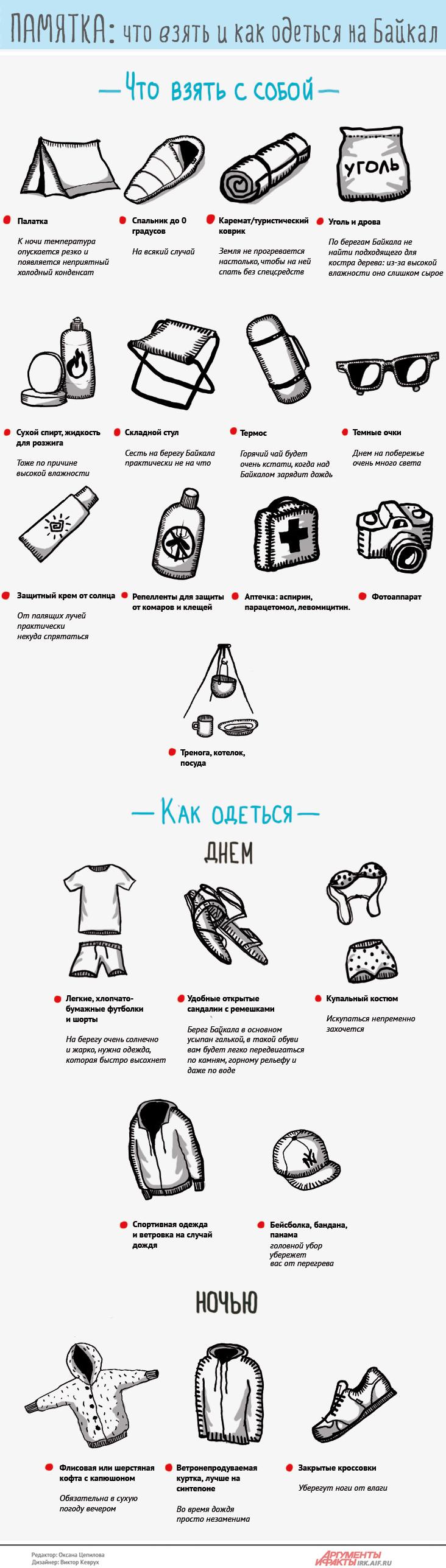 Памятка туриста. Что не забыть взять на Байкал