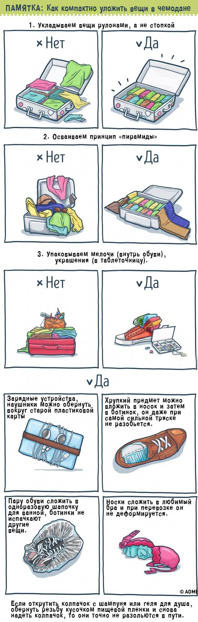 как уложить вещи в чемодане