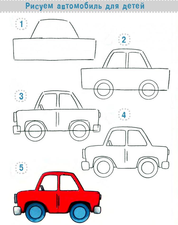 рисуем машину для детей