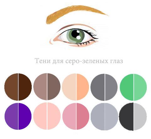 тени для серо-зеленых глаз