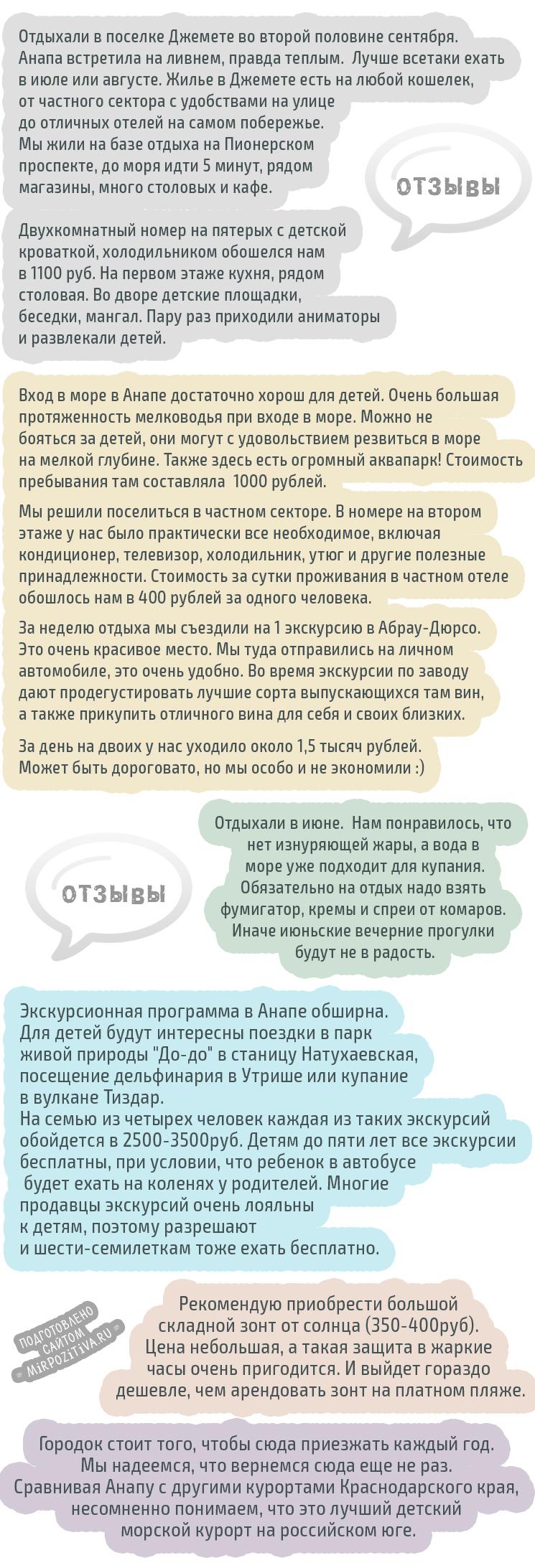 отзывы об Анапе