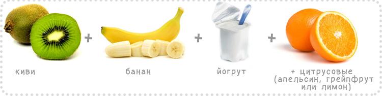 смузи рецепт киви банан йогрут апельсин