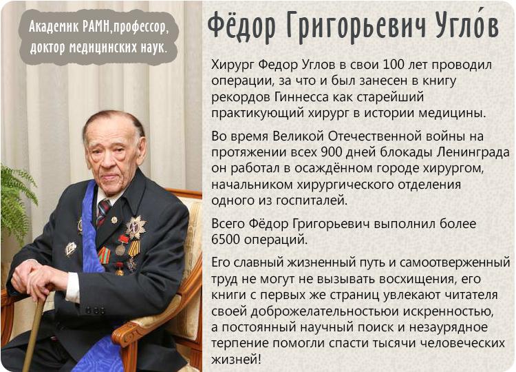 Федор Углов