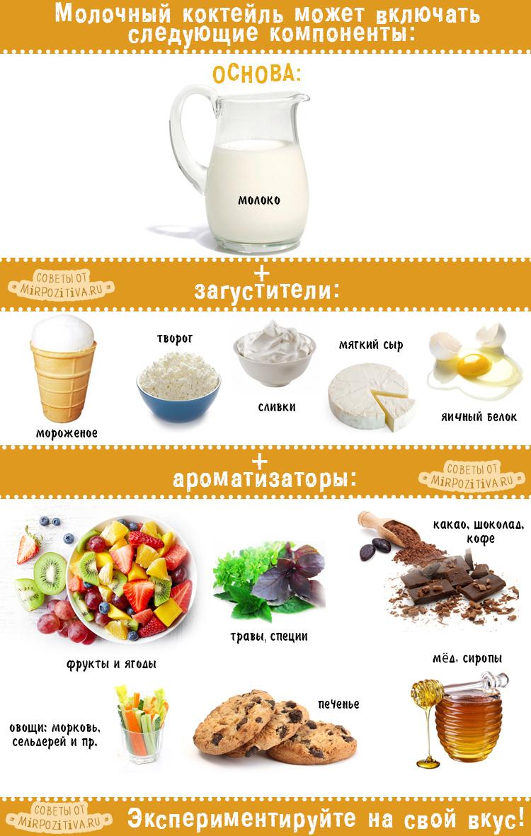 молочный коктейль советы от Мир Позитива.ру