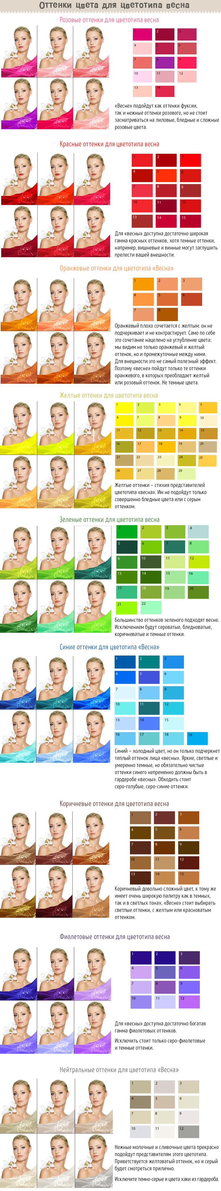 цвета и оттенки цветотип весна