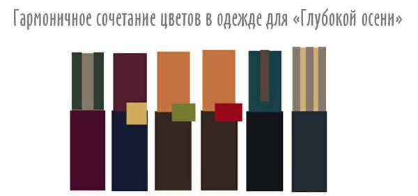 сочетания цветов в одежде для цветотипа Осень