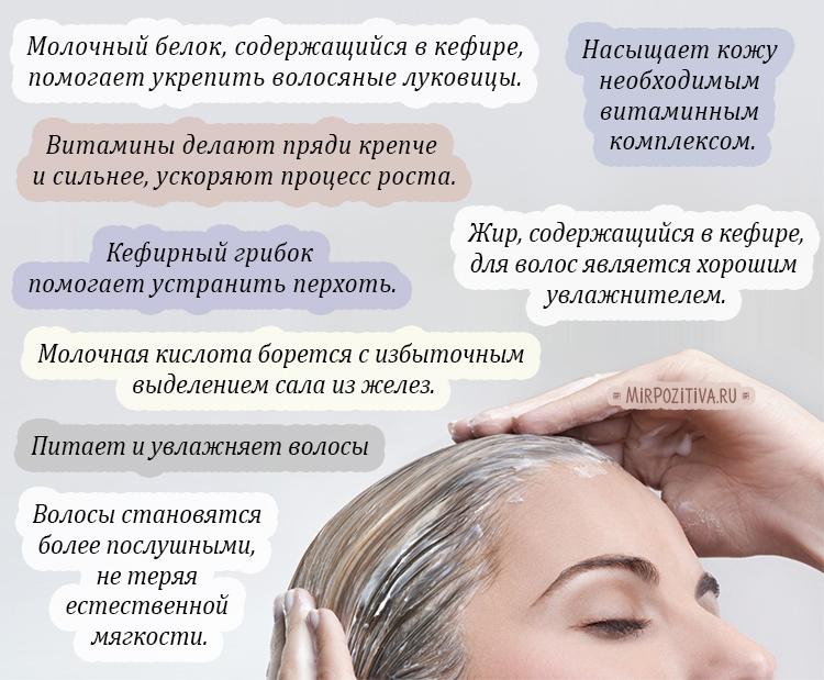 польза кефира для волос