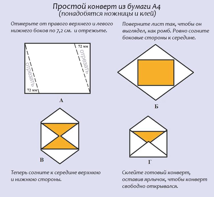 простой конверт из a4