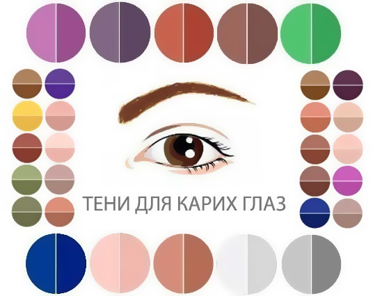 тени карие глаза