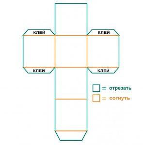 шаблон квадратной коробочки