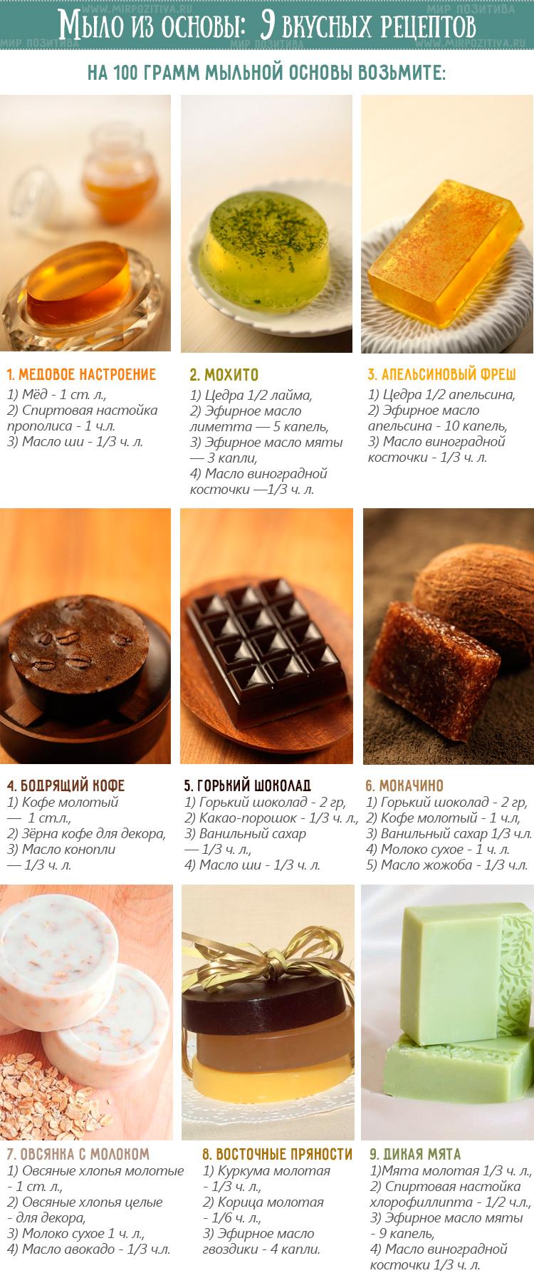 9 рецептов мыла своими руками от мир позитива.ру
