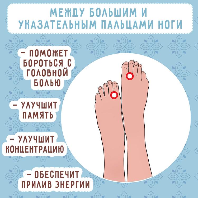 точка на ступне между пальцев