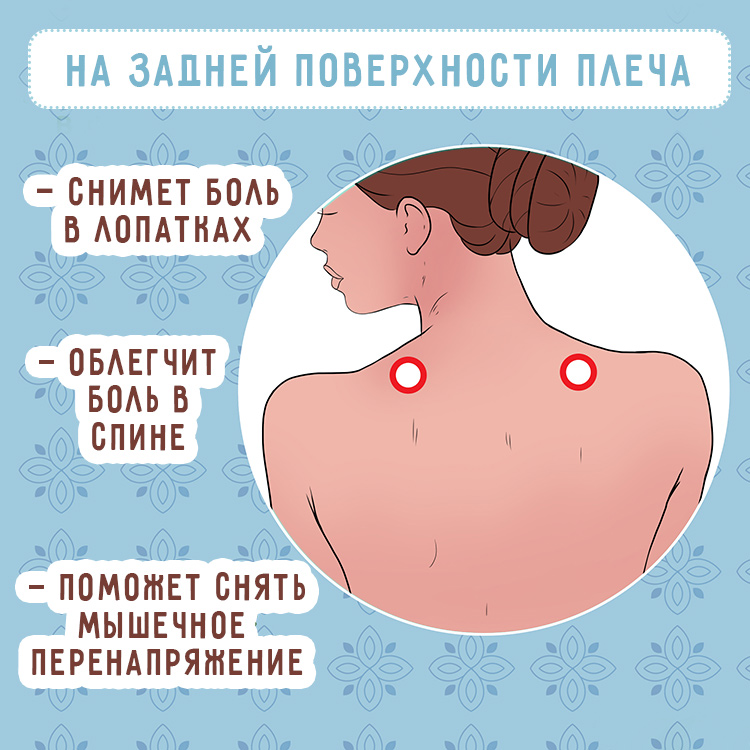 точка на задней поверхности плеча
