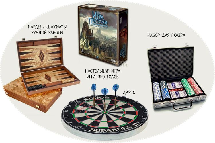 игры для подарков