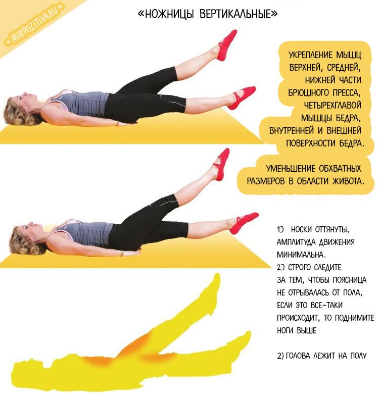 упражнение ножницы с Мариной Корпан