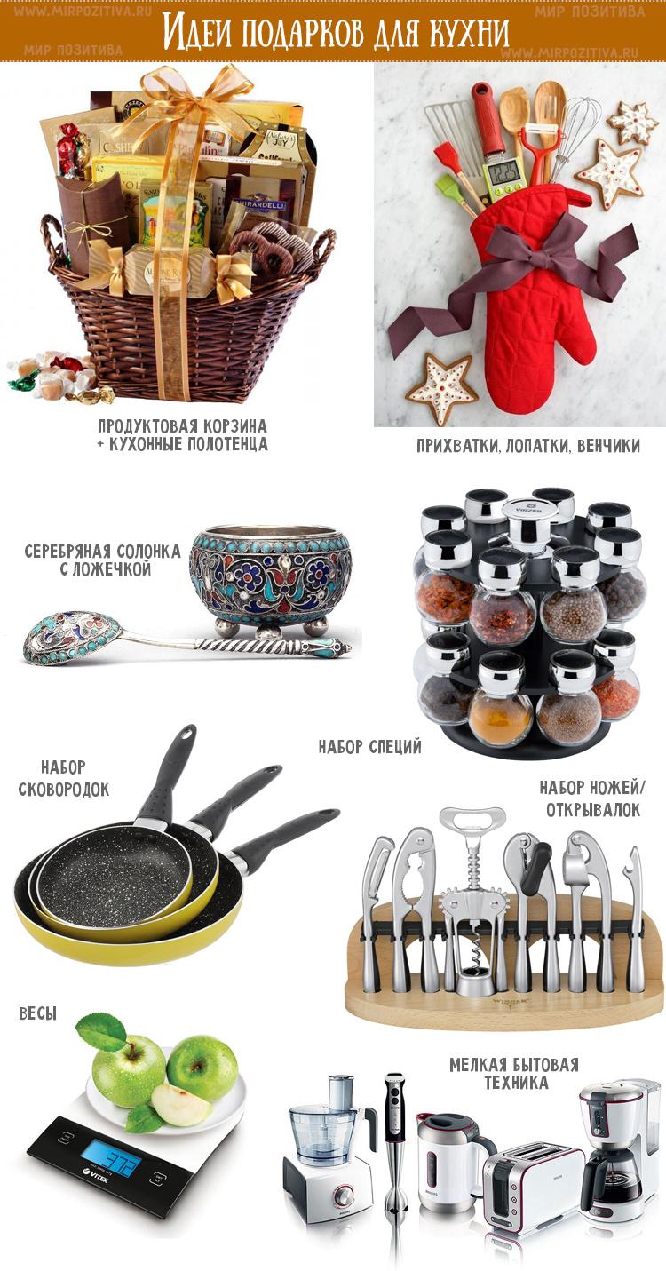 идеи подарков для кухни