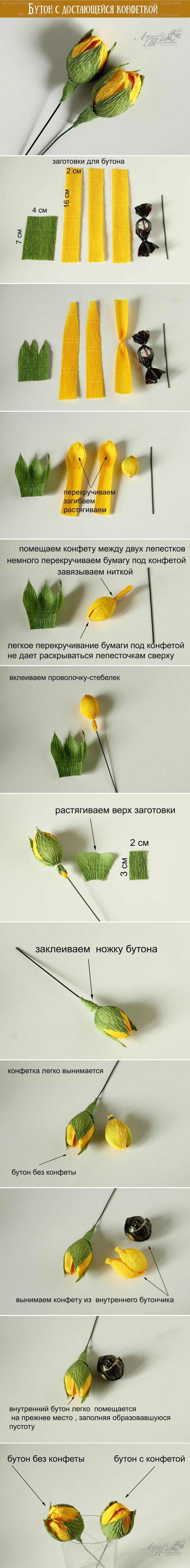 бутон тюльпана с достающейся конфетой