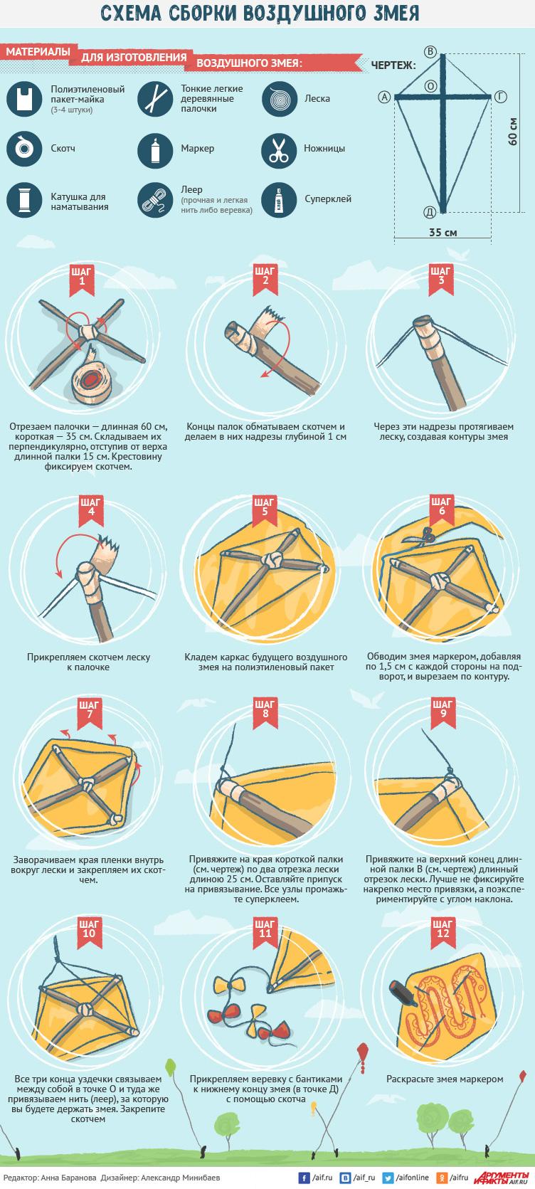 наглядная схема сборки воздушного змея из пакета и шпажек