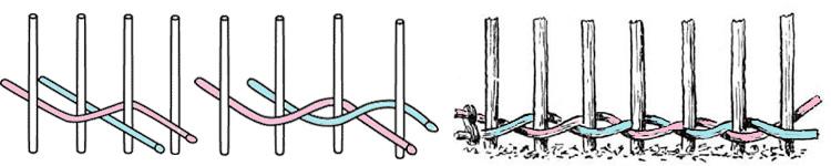 схема плетения из бумажной лозы - простая веревочка