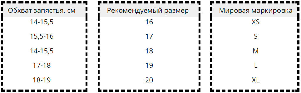 женская таблица