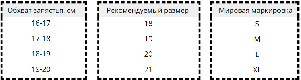 таблица мужских значений