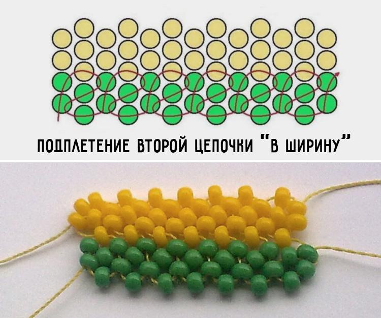 соединение