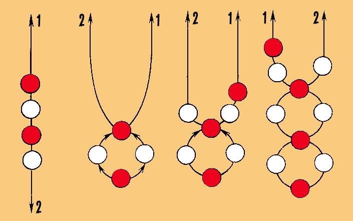 схема крестик