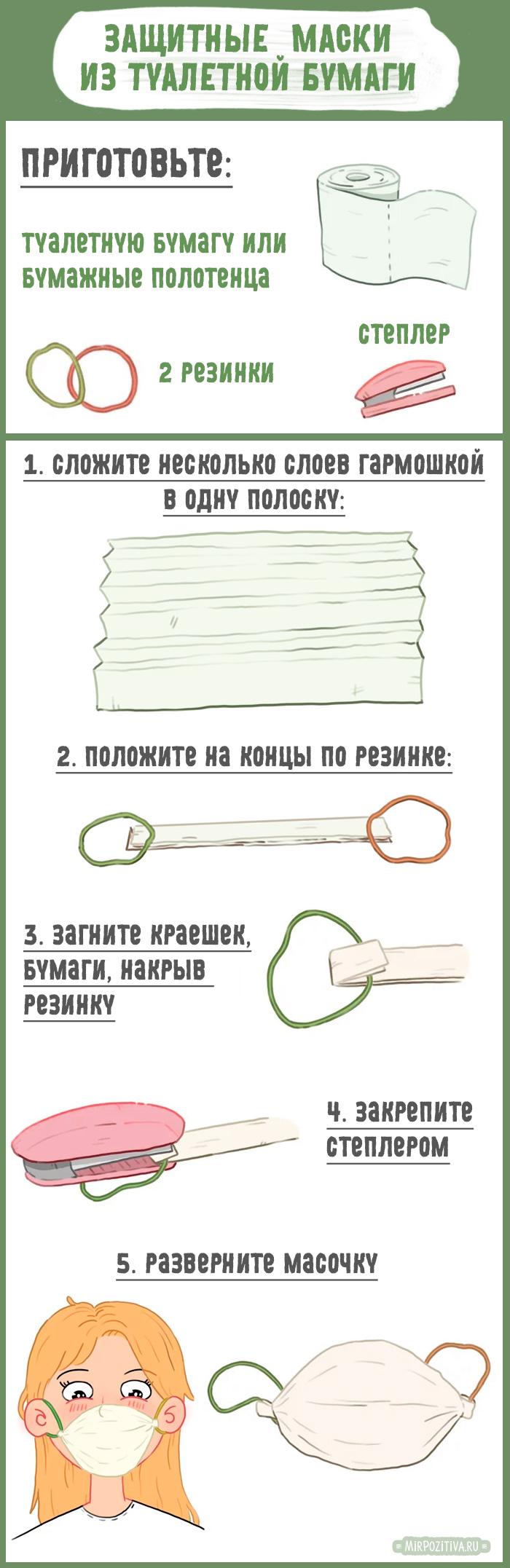 маска бумажная схема складывания
